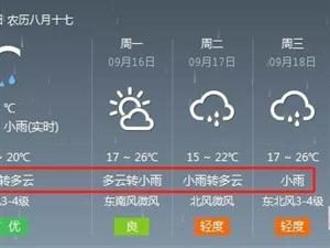 """雨雨雨+降温!滑县新一轮降水""""上线""""!"""