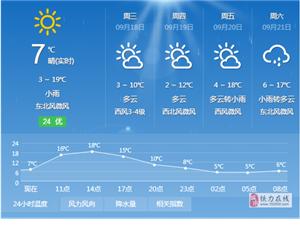 铁力今日天气