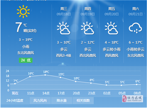 铁力今日天气(9.18)