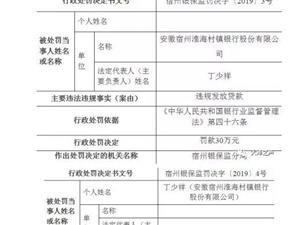 宿州淮海村镇银行违法发放贷款,行长丁少祥遭警告!