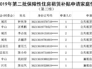 寻乌县2019年第二批保障性住房租赁补贴申请家庭情况公示