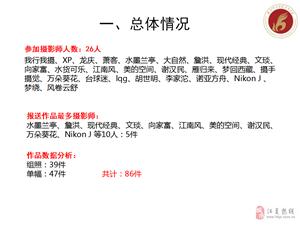 江夏摄影家协会2019年第四期摄影双月赛获奖作品及?#29282;?</a