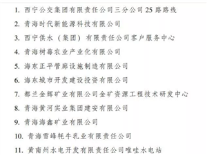 快�!青海省�@些集�w和��人受表彰