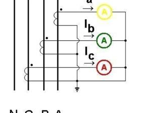 关于电流互感器的重点问题