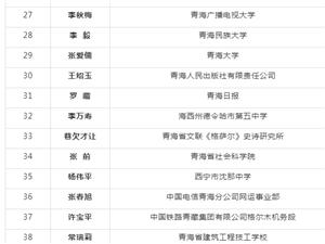 2018-2019年度青海省��秀��I技�g人才�M入�x人�T公示