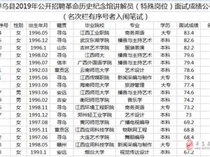 寻乌2019年公开招聘革命历史纪念馆讲解员(特殊岗位)