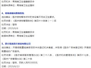 青海曝光6家存在�`�行��挝唬ㄆ�I)