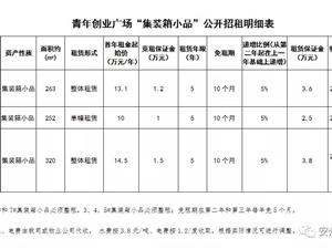 """速看!青年创业广场内6栋""""集装箱小品""""公开竞租!"""