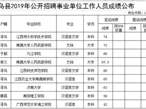 公布:寻乌县2019年公开招聘事业单位工作人员笔试成绩出炉!