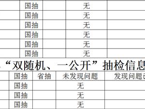 """澳门金沙网址站县卫健体委关于""""双随机、一公开""""的公示"""