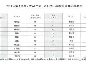 第三季度全省PM2.5�舛扰琶�表出�t,桐城市位列第三!