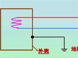 零线和地线有什么区别吗?