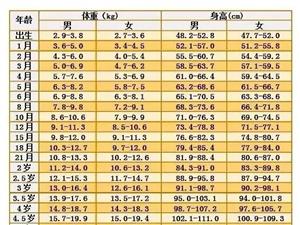 11月24日 山东省中医药大学第二附属医院王明月教授将来我院坐诊!