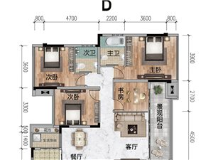 你觉得买房的意义是什么?
