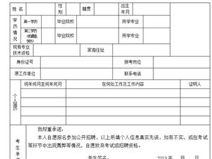 修水城投�Y集�F招聘�������T1名