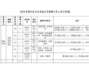 2019年�I州博�d�h�l生系�y招聘工作人�T(17人)