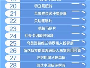 好消息!�@批好�救命�均降六成,��家�t保�品新增70��→