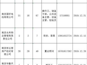六合�^人力�Y源市��2019年12月5、6日招聘交流��通告