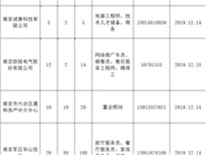 六合�^人力�Y源市��2019年12月12、13日招聘交流��通告