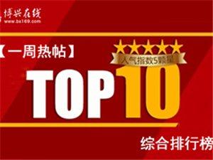 【博兴在线一周热帖】TOP10综合排行榜(2019年第4周)