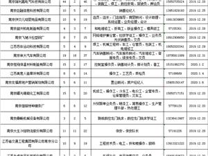 六合�^人力�Y源市��2019年12月19、20日招聘交流��通告