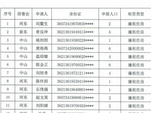 关于寻乌县2019年中心城区保障性住房申请家庭情况公示