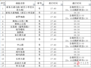 公示:寻乌县城区照明灯及景观灯亮熄灯时间【附乡镇时刻表】