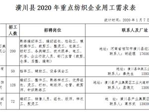 关于潢川县2020年度纺织服装产业招工的通知