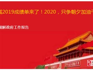 桐城2019成绩单来了!――图解政府工作报告