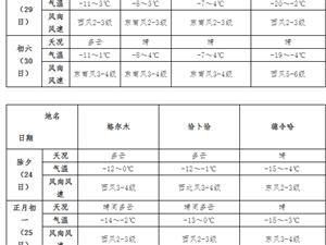 青海2020年春�期�g天�忸A��