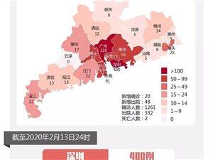 最新:广东新增20例,茂名无新增!