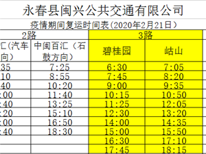 快轉發!2月21日永春公交臨時運行安排表