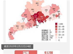 2月22日广东新增确诊病例3例,茂名无新增确诊病例!