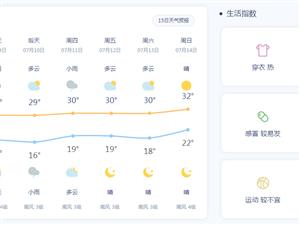 府谷近七日天气详情