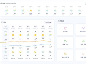 府谷为了7天天气预报