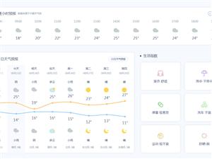 府谷未来7日天气预报