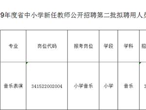 2019六安霍邱县中小学新任教师招聘拟聘用人员公示(第二批)