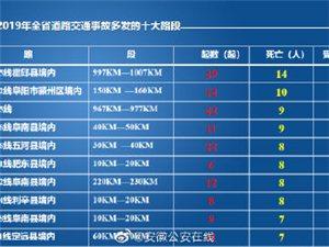 2019年全省道路交通事故多发的十大路段,霍邱县排首位!