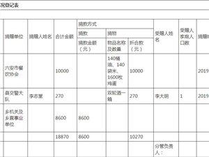 霍邱县冯瓴乡10月社会扶贫捐赠情况登记表