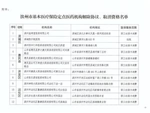 紧急!滨州34家药店被取消医保资格!在你家附近吗?