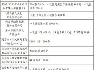 涞水县关于第一批社会爱心捐赠物资情况的通报