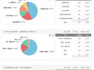 关于潢川县银行业服务质量满意度消费者调查情况通报
