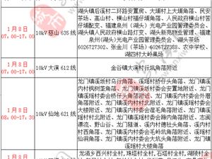 2019年1月7-8日计 划 的停 电 通 知