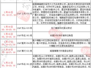 2019年1月9-11日计 划 的停 电 通 知