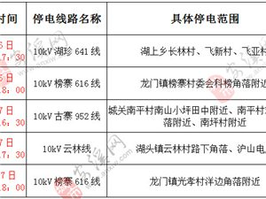 2019年1月16-17日计 划 的停 电 通 知