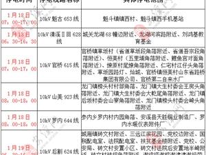2019年1月18-19日计 划 的停 电 通 知