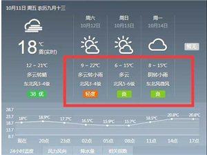 偏北风5级、雨...濮阳天气大降温来袭!