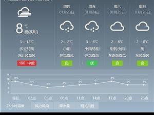 春节期间,汉中天气预报请查收!