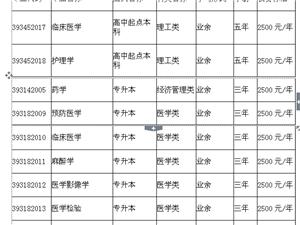 2016年新乡医学院信阳直属函授站