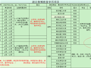 湖北经济学院在武汉自考大专本科需要多长时间